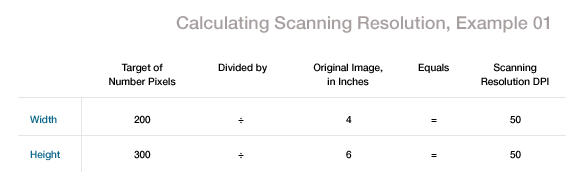 calculating-scanning-resolution-example-01