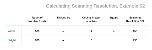 calculating-scanning-resolution-example-02