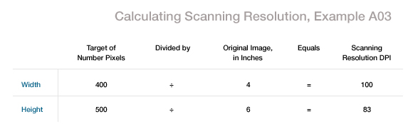 calculating-scanning-resolution-example-a03