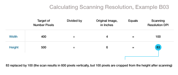 calculating-scanning-resolution-example-b03