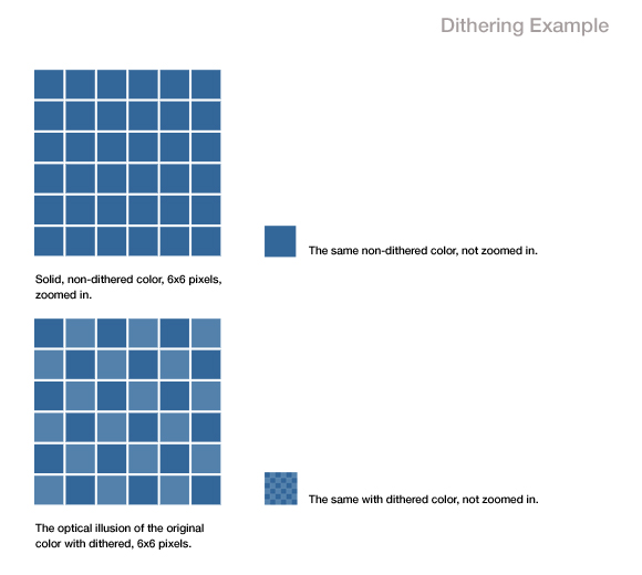 dithering-example