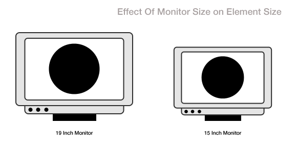 effect-of-monitor-size-on-element-size