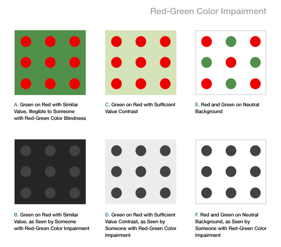 red-green-color-impairment
