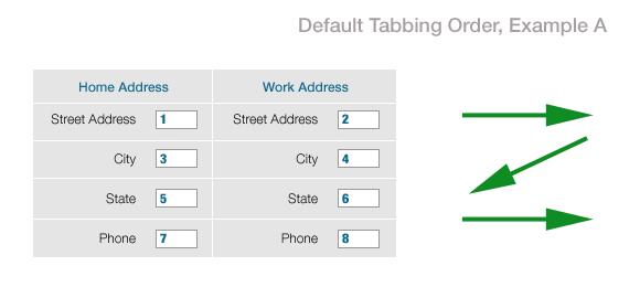default-tabbing-order