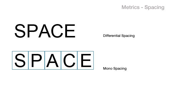 metrics-spacing
