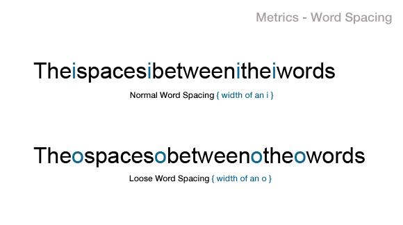 metrics-word-spacing