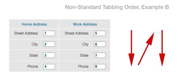 non-standard-tabbing-order