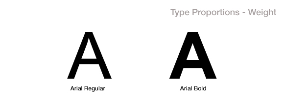 type-proportions-weight
